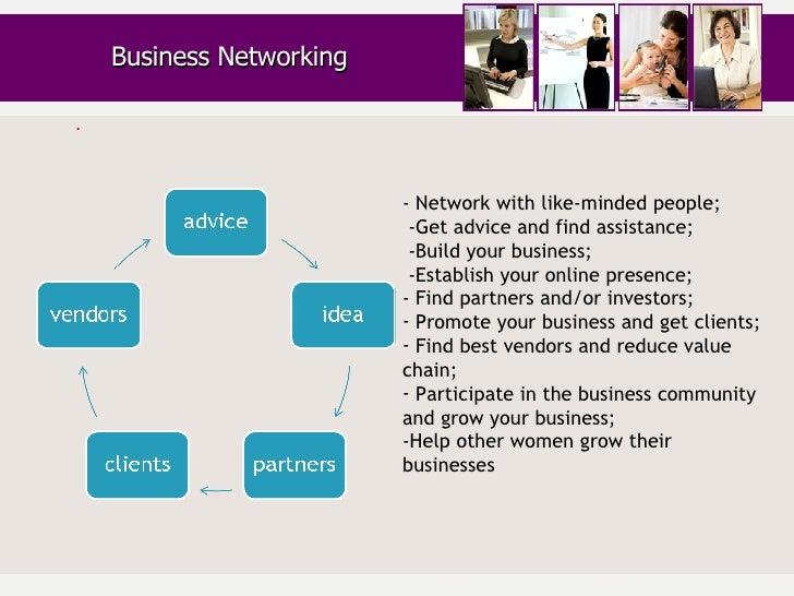 Business Networking <ul><li>- Network with like-minded people; </li></ul><ul><li>-Get advice and find assistance; </li></u...