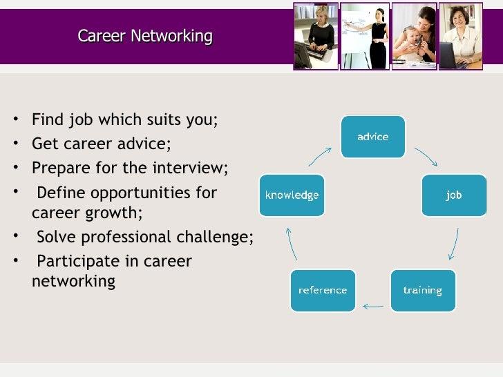 <ul><li>Find job which suits you; </li></ul><ul><li>Get career advice; </li></ul><ul><li>Prepare for the interview; </li><...