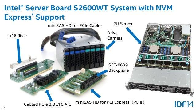 Image result for intel server backplanes