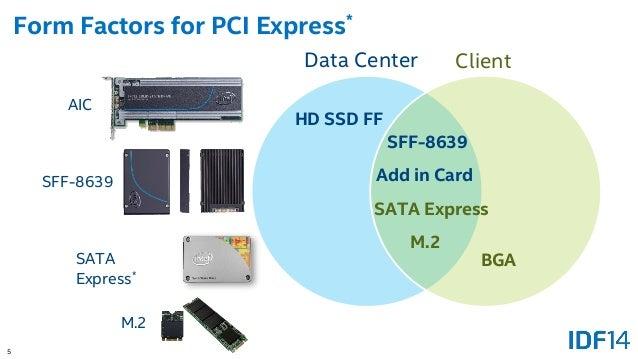 PCI Express* based Storage: Data Center NVM Express* Platform Topolog…