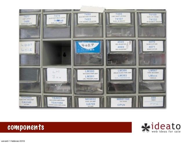 componentsvenerdì 1 febbraio 2013