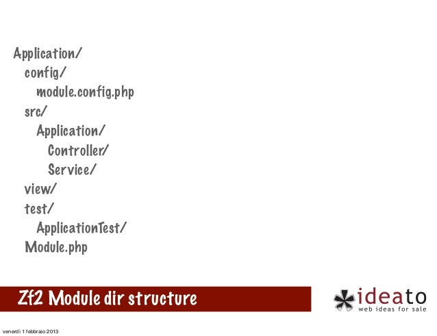 Application/      config/        module.config.php      src/        Application/           Controller/           Ser vice/...
