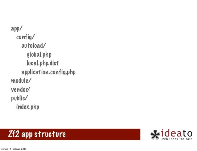 app/           config/             autoload/                global.php                local.php.dist             applicati...