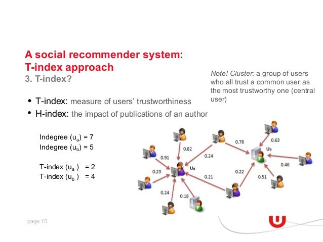 A social recommender system: T-index approach 3. T-index?  • T-index: measure of users' trustworthiness • H-index: the i...