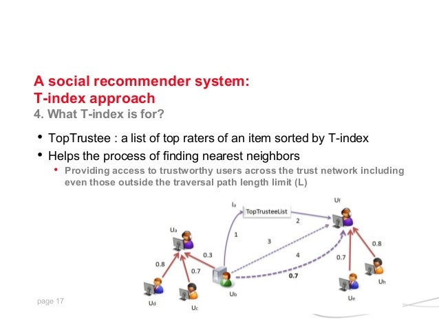 A social recommender system: T-index approach 4. What T-index is for?  • TopTrustee : a list of top raters of an item sor...