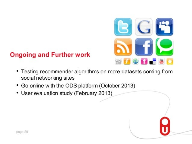 Ongoing and Further work  • Testing recommender algorithms on more datasets coming from social networking sites • Go onl...