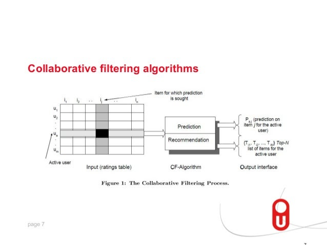 Collaborative filtering algorithms  page 7