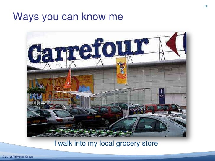12       Ways you can know me                         I walk into my local grocery store© 2012 Altimeter Group