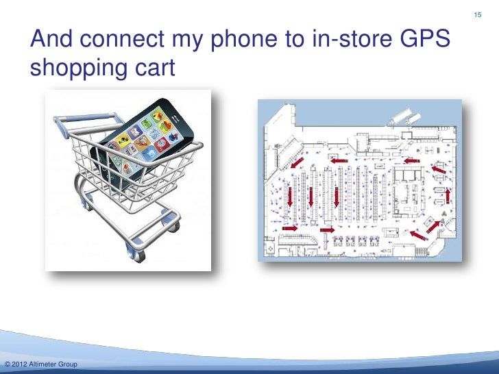 15       And connect my phone to in-store GPS       shopping cart© 2012 Altimeter Group
