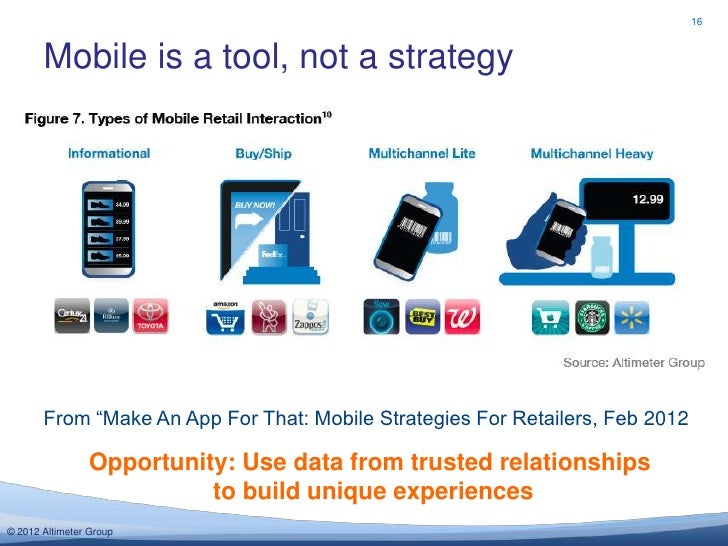 """16       Mobile is a tool, not a strategy       From """"Make An App For That: Mobile Strategies For Retailers, Feb 2012     ..."""