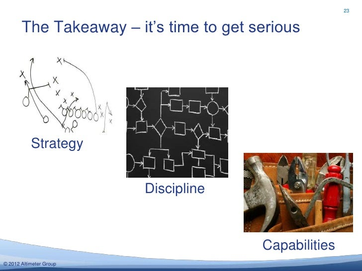 23       The Takeaway – it's time to get serious           Strategy                         Discipline                    ...