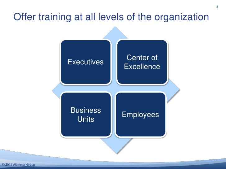 3       Offer training at all levels of the organization                                       Center of                  ...