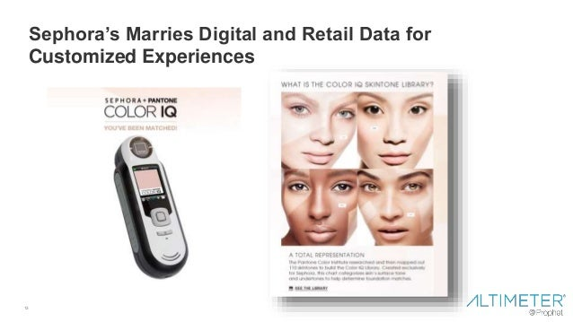 13 Sephora's Marries Digital and Retail Data for Customized Experiences