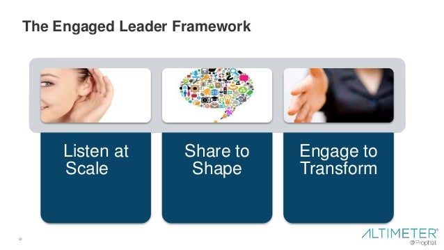 23 The Engaged Leader Framework Listen at Scale Share to Shape Engage to Transform
