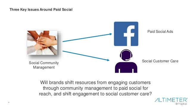 40 Three Key Issues Around Paid Social Paid Social Ads Employee Advocates Or will the rise of employee advocacy increase r...