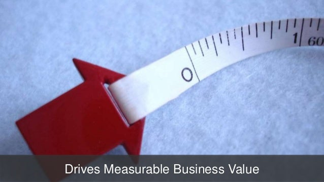4 Drives Measurable Business Value