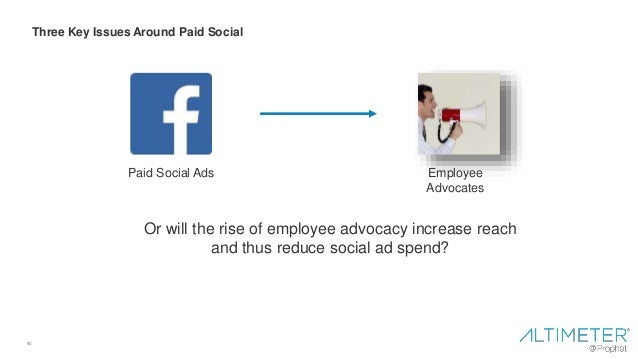 41 Three Key Issues Around Paid Social Paid Social Ads Will brand teams continue to use social at the top of the sales/mar...