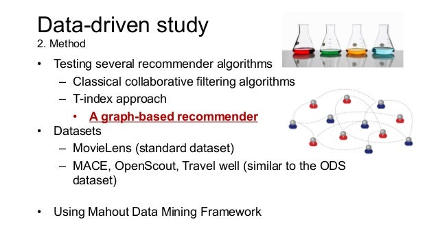 Data-driven study 3. Data  Dataset      Users    Learning   objects    Source       MACE    105    5,696...