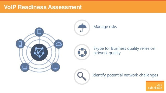 VoIP Readiness Assessment Identify potential network challenges Skype for Business quality relies on network quality Manag...