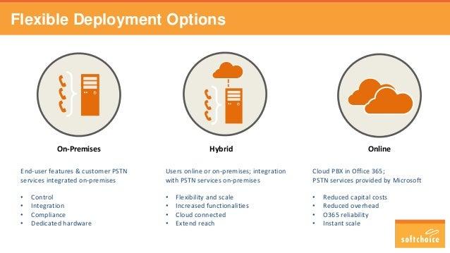 On-Premises Hybrid Online Flexible Deployment Options End-user features & customer PSTN services integrated on-premises • ...