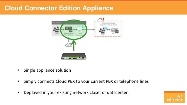 Cloud Connector Edition Appliance • Single appliance solution • Simply connects Cloud PBX to your current PBX or telephone...