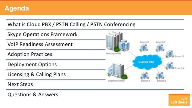 What is Cloud PBX / PSTN Calling / PSTN Conferencing Skype Operations Framework VoIP Readiness Assessment Adoption Practic...