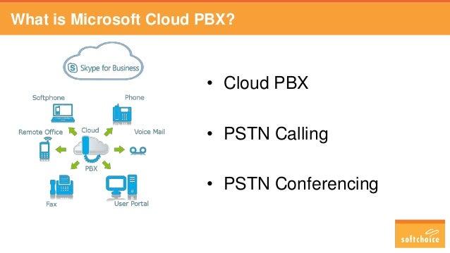 What is Microsoft Cloud PBX? • Cloud PBX • PSTN Calling • PSTN Conferencing