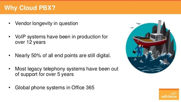 Why Cloud PBX? • Vendor longevity in question • VoIP systems have been in production for over 12 years • Nearly 50% of all...