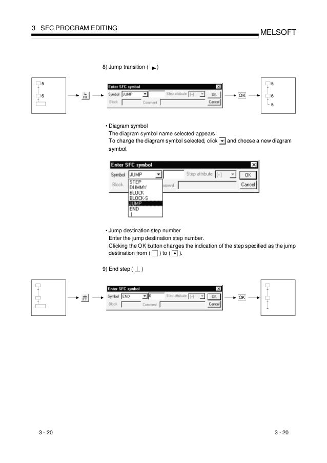 sequential function chart manual programming