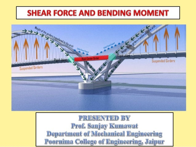 SHEAR FORCE AND BENDING MOMENT  Beam: It is a structural member which is subjected to transverse load.  Transverse load:...