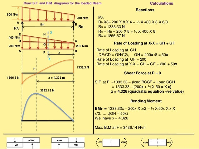 OBLIQUE OR INCLINED LOAD and Hinges Consider the Vertical Component θ P kN Horizontal Component = P cos θ kN Vertical Comp...