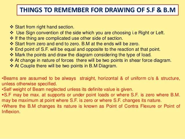 a X X SHEAR FORCE DIAGRAM BENDING MOMENT DIAGRAM 35 20 20 35 35 35 20 20 C D E B A F 20 25.5 20 Draw S.F. and B.M. diagram...