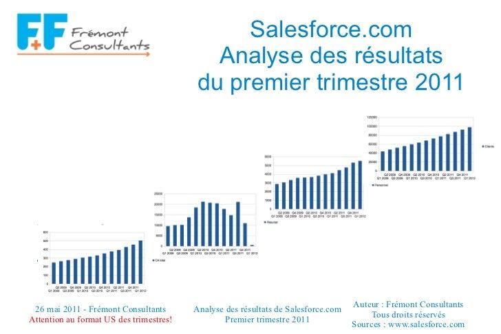 Salesforce.com Analyse des résultats du premier trimestre 2011