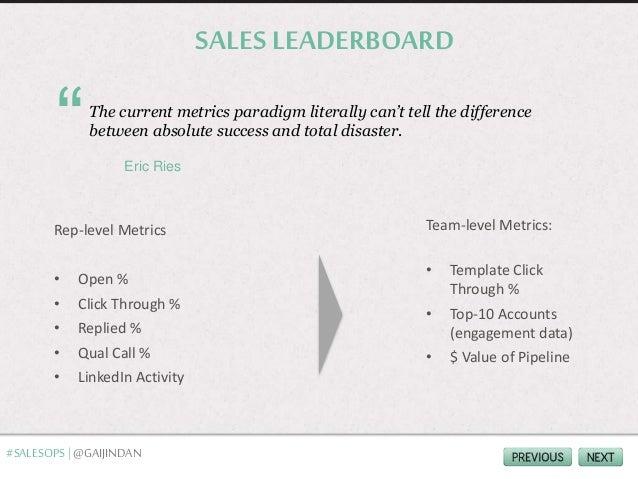 sales leaderboard template