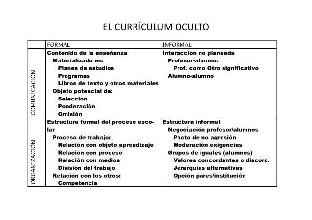 EL  CURRÍCULUM  OCULTO