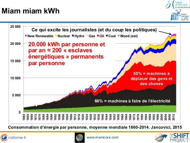 """Résultat de recherche d'images pour """"disponibilité energie mondiale"""""""