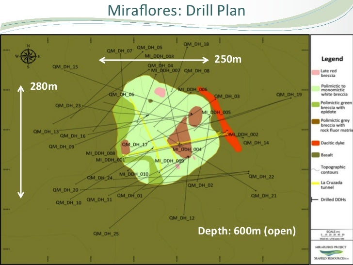 Miraflores: Drill Plan                                   250m 280m                               Depth: 600m ...