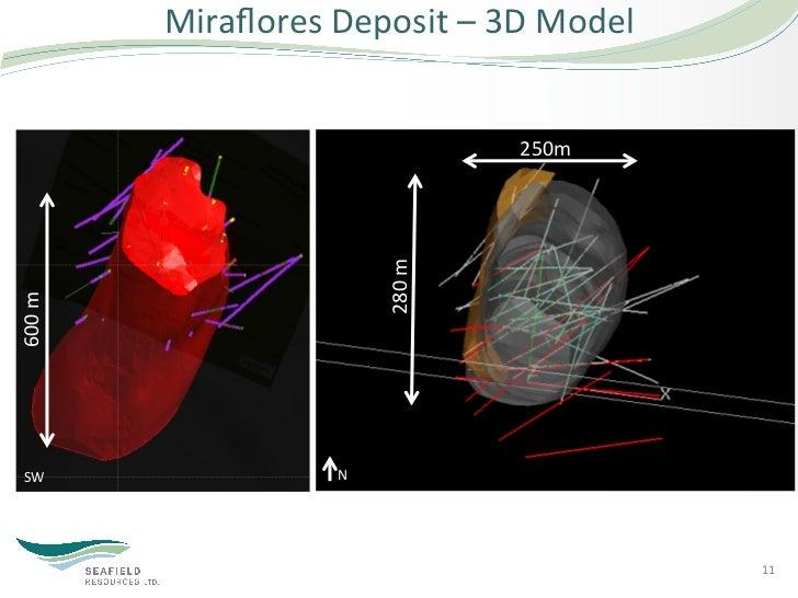 Miraflores Deposit – 3D Model                                                      250m                        ...
