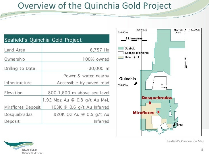 Overview of the Quinchia Gold Project Seafield's Quinchia Gold ProjectLand Area                              6...