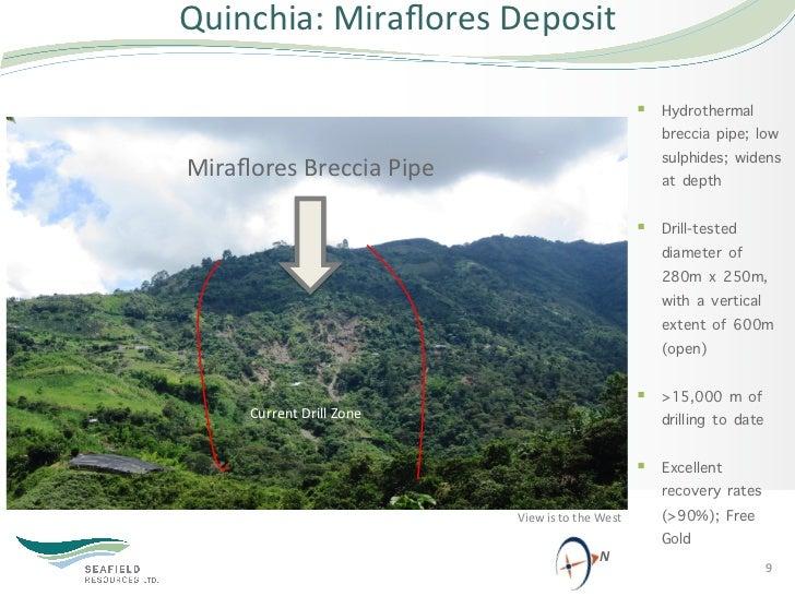 Quinchia: Miraflores Deposit                                                                                         ...
