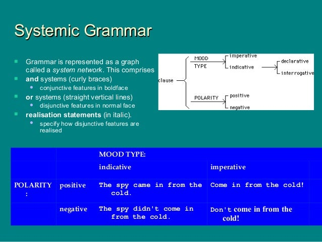 Systemic GrammarSystemic Grammar  Grammar is represented as a graph called a system network. This comprises  and systems...
