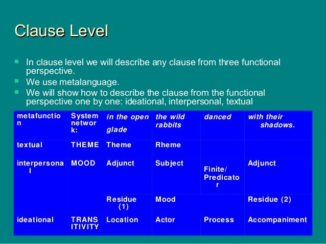 Clause LevelClause Level  In clause level we will describe any clause from three functional perspective.  We use metalan...