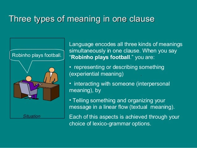 Robinho plays football. Three types of meaning in one clauseThree types of meaning in one clause Situation Language encode...