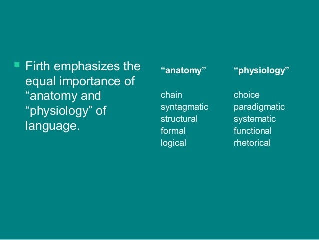 """ Firth emphasizes the equal importance of """"anatomy and """"physiology"""" of language. """"anatomy"""" """"physiology"""" chain syntagmatic..."""