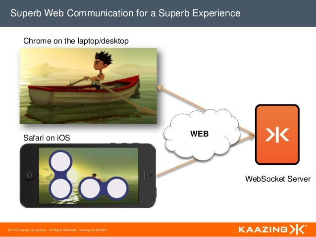 Superb Web Communication for a Superb Experience Chrome on the laptop/desktop  Safari on iOS  WEB  WebSocket Server  © 201...