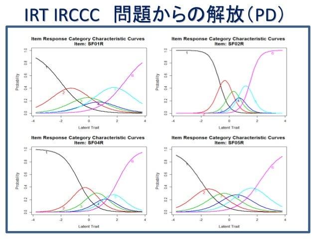 IRT IRCCC 問題からの解放(PD)
