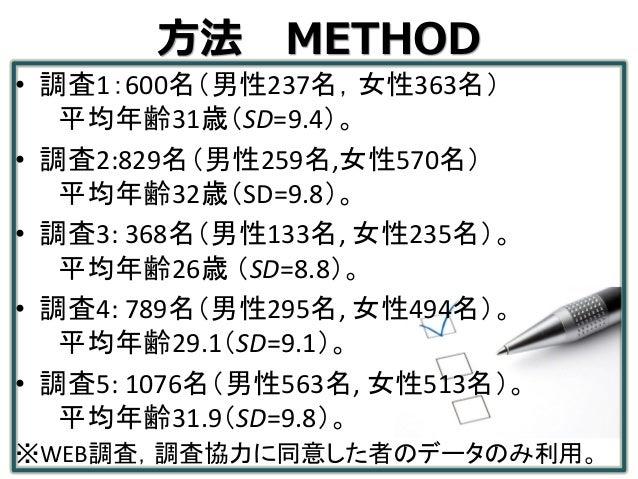 方法 METHOD • 調査1:600名(男性237名,女性363名) 平均年齢31歳(SD=9.4)。 • 調査2:829名(男性259名,女性570名) 平均年齢32歳(SD=9.8)。 • 調査3: 368名(男性133名, 女性235名...