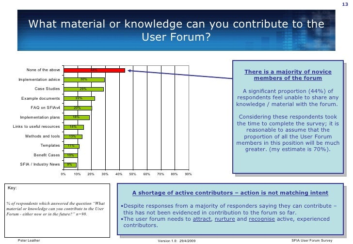 surveys forums using sfia sfia user forum survey summary report 4936