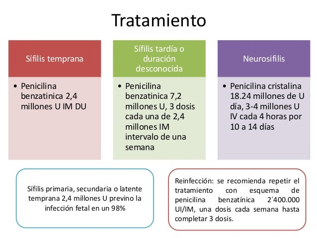 Frases De Prevencion De La Sifilis: Sífilis