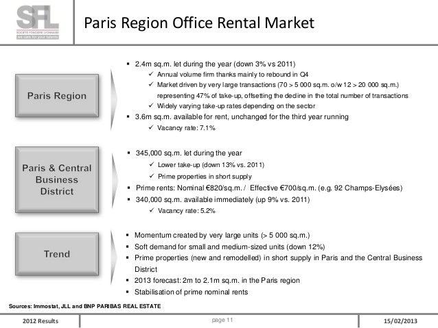 Sfl 2012 Results Presentation